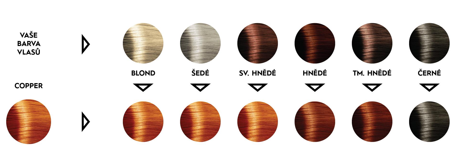 prírodná farba na vlasy henna copper vzorkovník